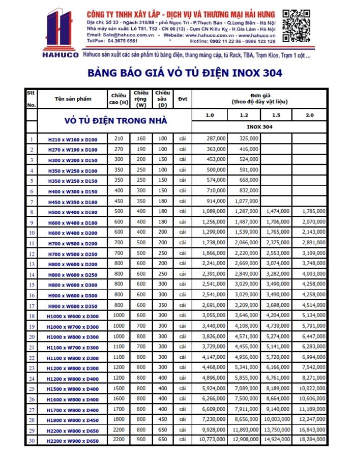 Bảng báo giá vỏ tủ điện inox 304 giá rẻ
