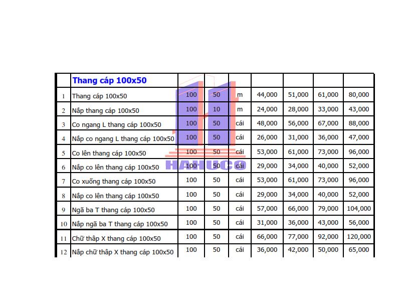 Thang cáp 100x50