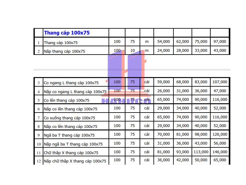 Thang cáp 100x75