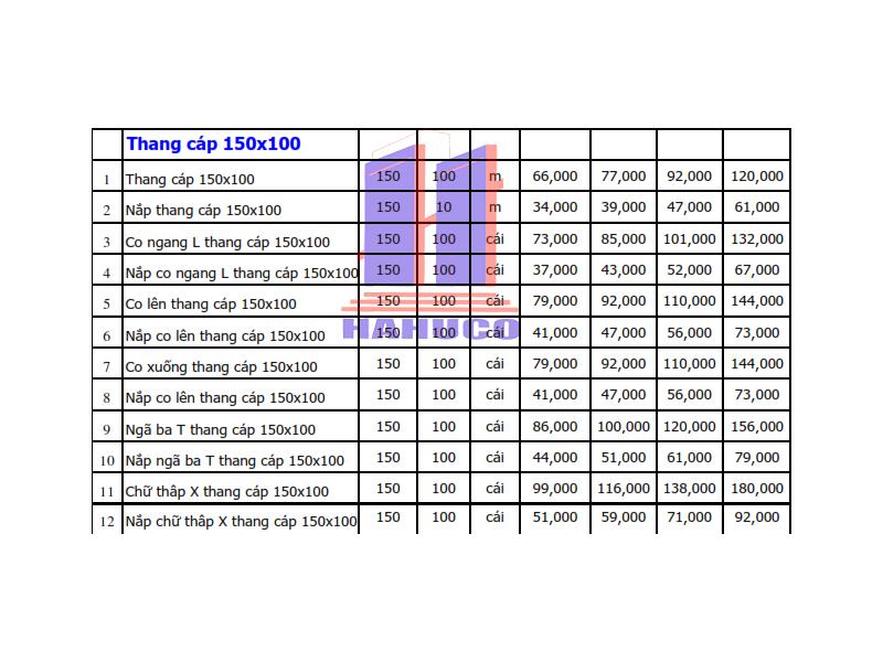 Thang cáp 150x100
