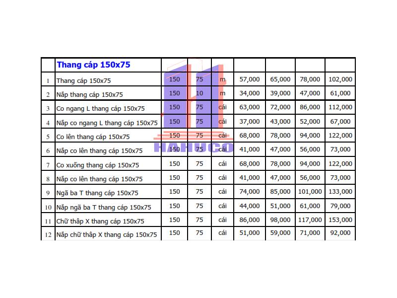 Thang cáp 150x75