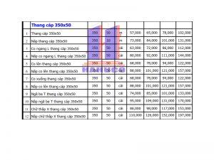 Thang cáp 350x50