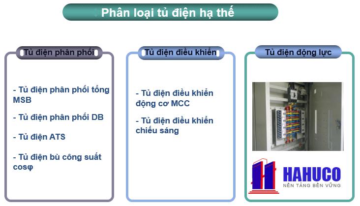 Tủ điện hạ thế trọn bộ giá rẻ nhất Hà Nội