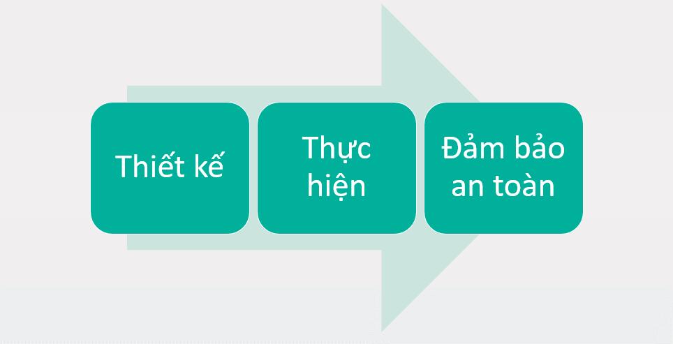 3 tác dụng vi diệu của thang cáp máng cáp. Có thể bạn chưa biết