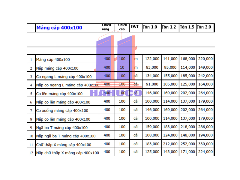 Tìm hiểu về hệ thống thang cáp và các kích thước phổ biến